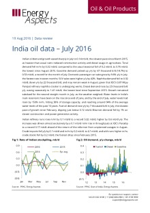 India oil data – July 2016 cover image