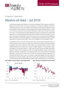 Mexico oil data – Jul 2016 cover image