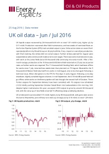 UK oil data – Jun / Jul 2016 cover image