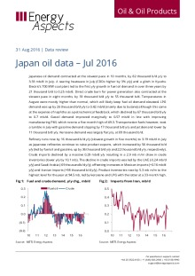 Japan oil data – Jul 2016 cover image