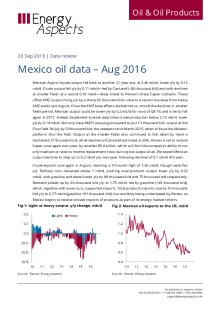 Mexico oil data – Aug 2016 cover image