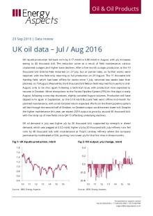UK oil data – Jul / Aug 2016 cover image