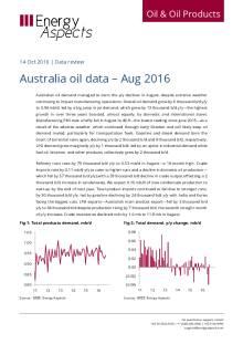 Australia oil data – Aug 2016 cover image