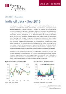 India oil data – Sep 2016 cover image