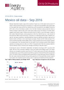 Mexico oil data – Sep 2016 cover image