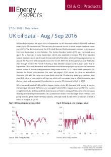 UK oil data – Aug / Sep 2016 cover image