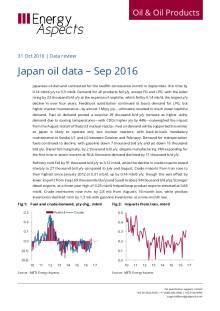 Japan oil data – Sep 2016 cover image