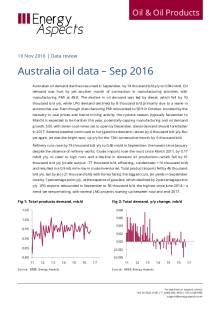 Australia oil data – Sep 2016 cover image