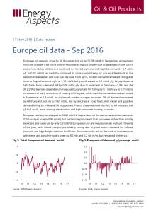 Europe oil data – Sep 2016 cover image