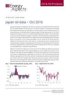 Japan oil data – Oct 2016 cover image