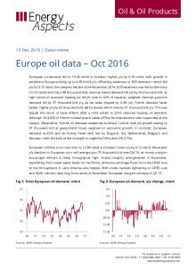 Europe oil data – Oct 2016 cover image