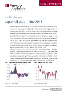 Japan oil data – Nov 2016 cover image