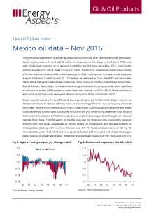 Mexico oil data – Nov 2016 cover image