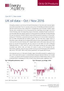 UK oil data – Oct / Nov 2016 cover image