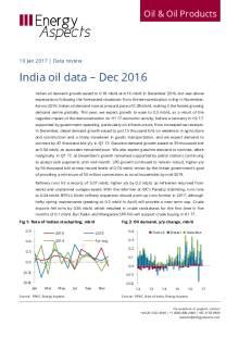 India oil data – Dec 2016 cover image