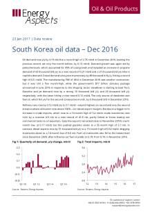 South Korea oil data – Dec 2016 cover image