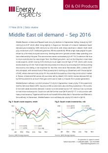 Middle East oil demand – Sep 2016 cover image
