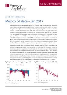 Mexico oil data – Jan 2017 cover image