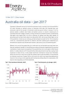 2017-03 Oil - Data review - Australia oil data – Jan 2017 cover