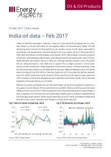India oil data – Feb 2017 cover image