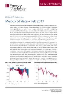 Mexico oil data – Feb 2017 cover image