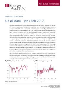 UK oil data – Jan / Feb 2017 cover image