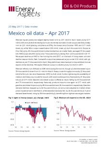 Mexico oil data – Apr 2017 cover image
