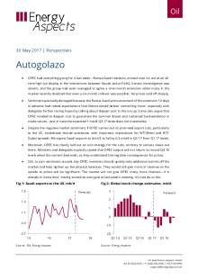 Autogolazo cover image