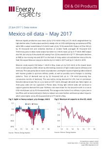 Mexico oil data – May 2017 cover image