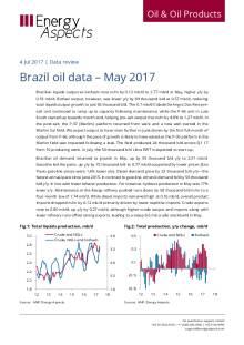 Brazil oil data – May 2017 cover image