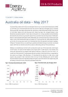 2017-07 Oil - Data review - Australia oil data – Apr 2017 cover