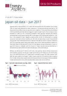 Japan oil data – Jun 2017 cover image