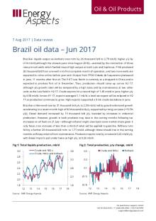 2017-08 Oil - Data review - Brazil oil data – Jun 2017 cover