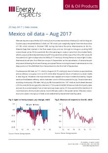 Mexico oil data – Aug 2017 cover image