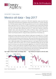 Mexico oil data – Sep 2017 cover image
