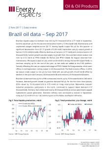 Brazil oil data – Sep 2017 cover image