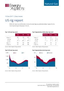 2017-11-10 Natural Gas - North America - US rig report cover