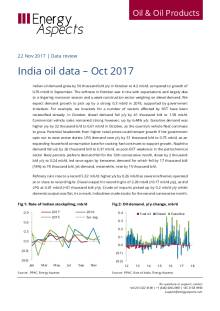 India oil data – Oct 2017 cover image
