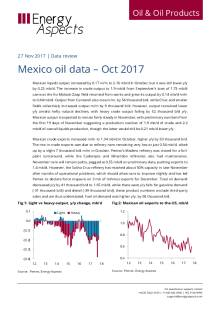 Mexico oil data – Oct 2017 cover image