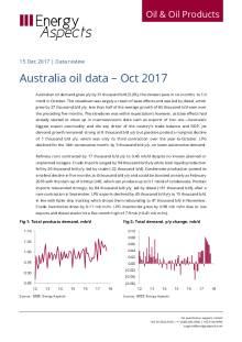 Australia oil data – Oct 2017 cover image