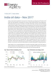 India oil data – Nov 2017 cover image