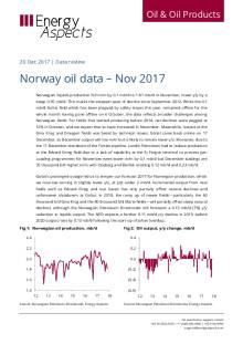 Norway oil data – Nov 2017 cover image