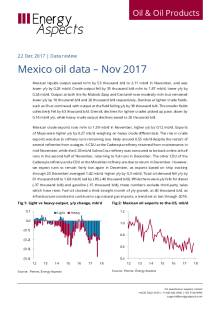 Mexico oil data – Nov 2017 cover image