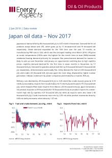 Japan oil data – Nov 2017 cover image