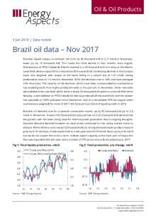 Brazil oil data – Nov 2017 cover image