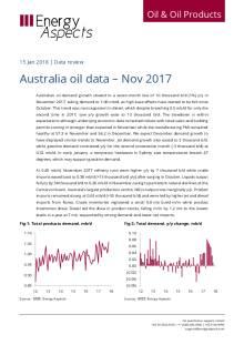 Australia oil data – Nov 2017 cover image