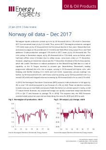 Norway oil data – Dec 2017 cover image