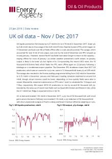 UK oil data – Nov / Dec 2017 cover image