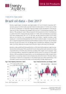 2018-02 Oil - Data review - Brazil oil data – Dec 2017 cover