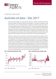Australia oil data – Dec 2017 cover image